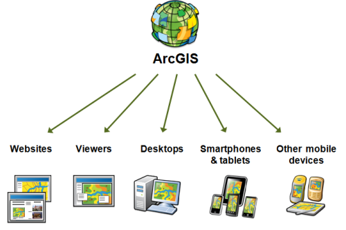 Introduction To ArcGIS Server 10.0