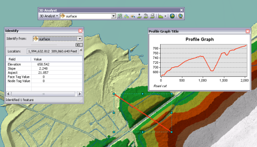 ArcGIS Workflows - Slope Analysis